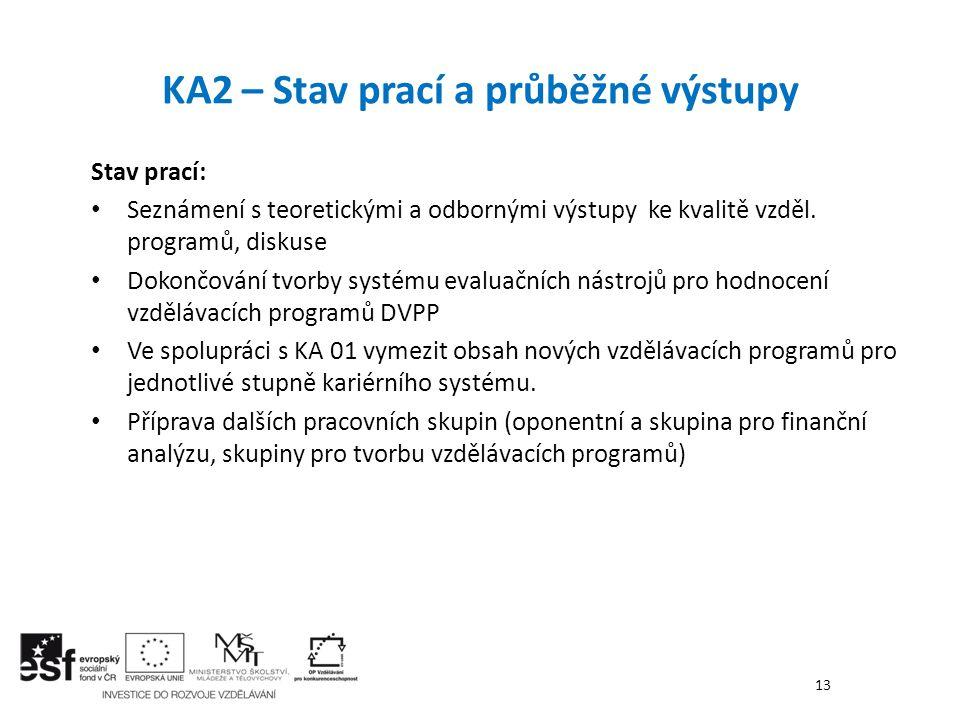 KA2 – Stav prací a průběžné výstupy