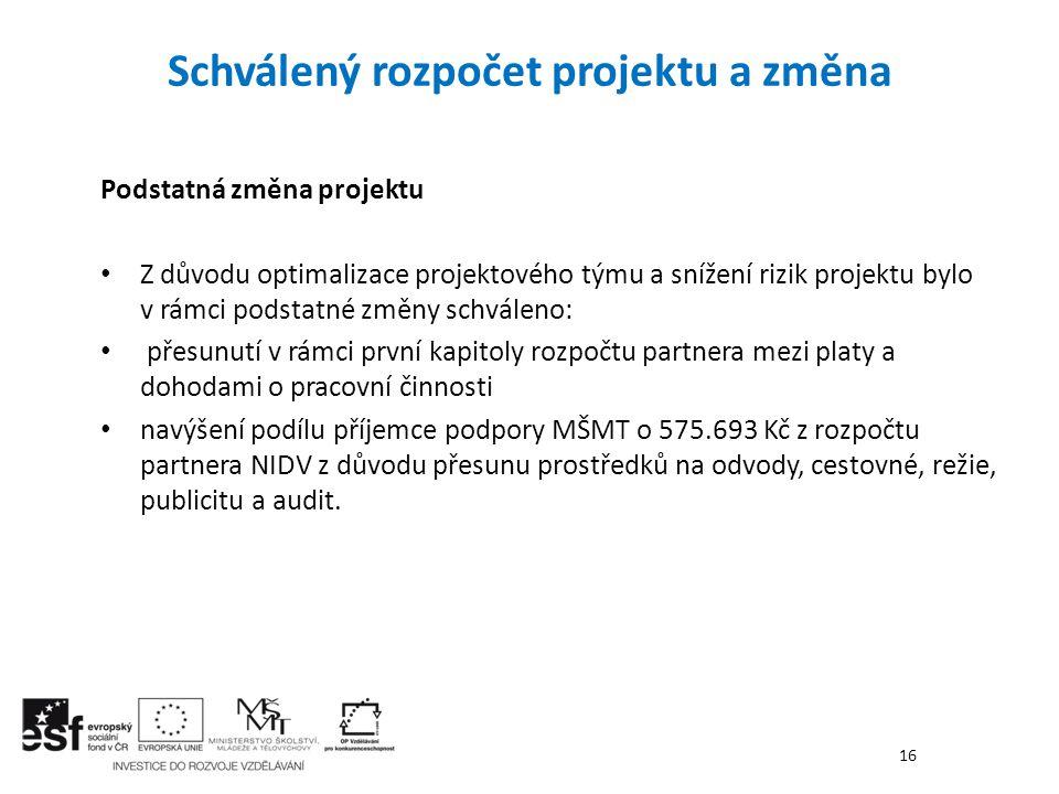 Schválený rozpočet projektu a změna