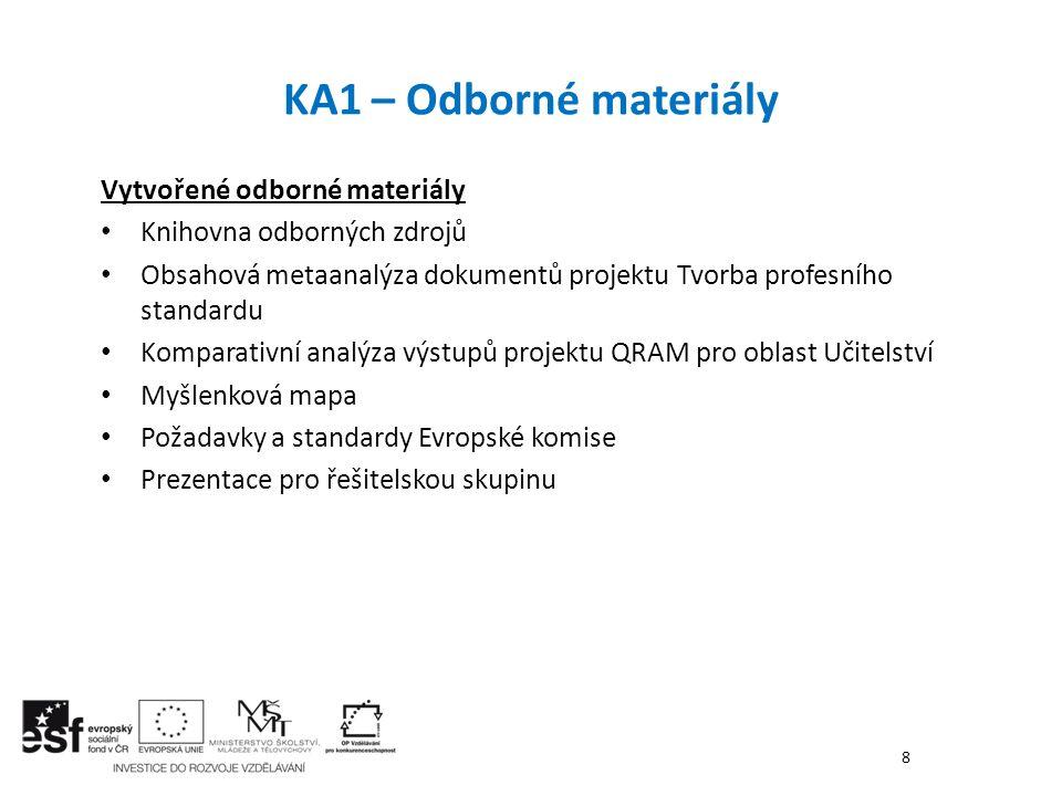 KA1 – Odborné materiály Vytvořené odborné materiály