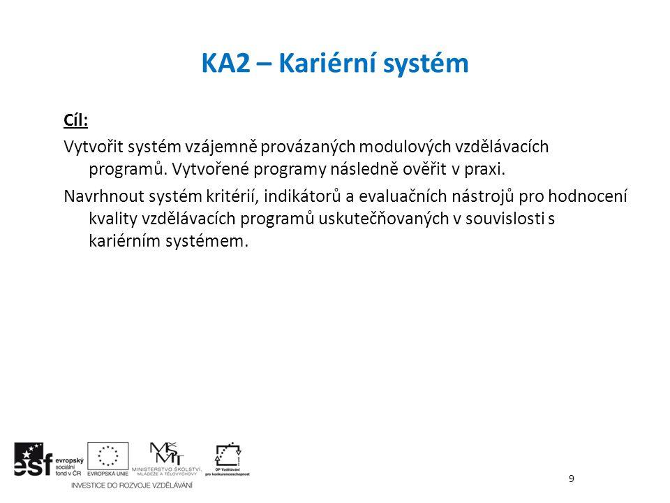 KA2 – Kariérní systém Cíl: