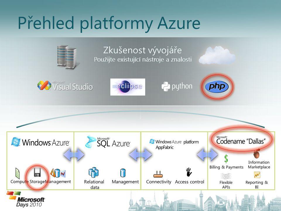 Přehled platformy Azure
