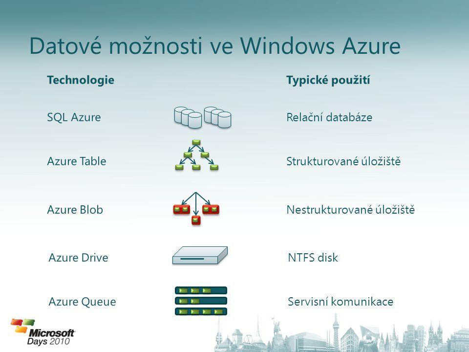 Datové možnosti ve Windows Azure
