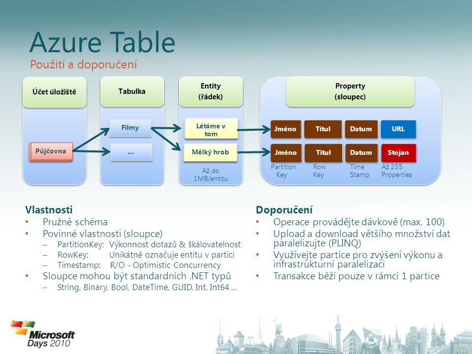Azure Table Použití a doporučení Vlastnosti Doporučení Pružné schéma