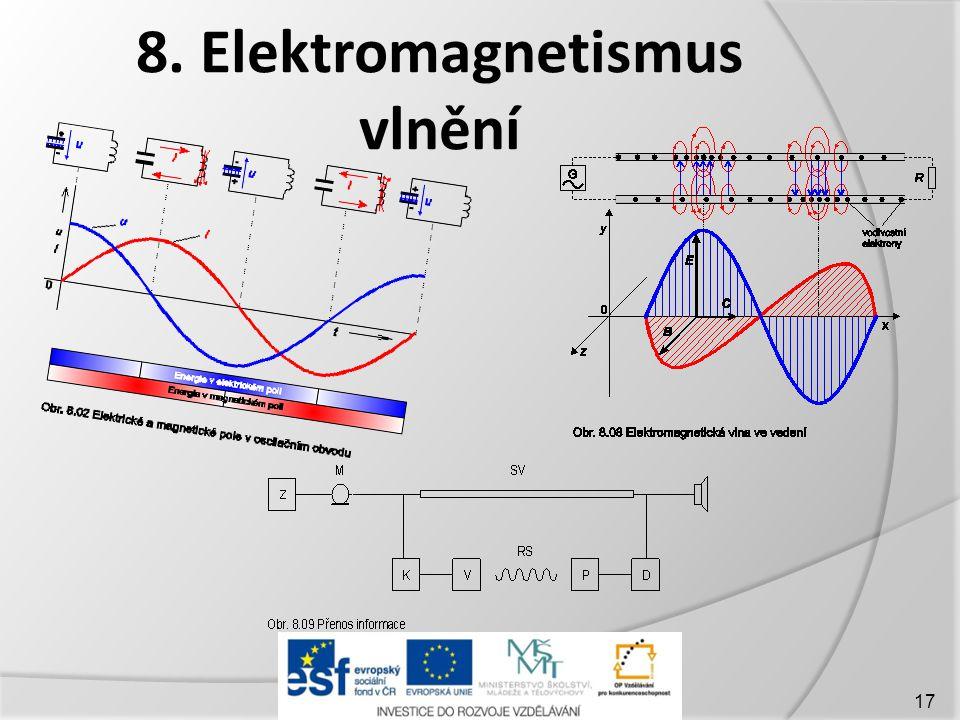8. Elektromagnetismus vlnění