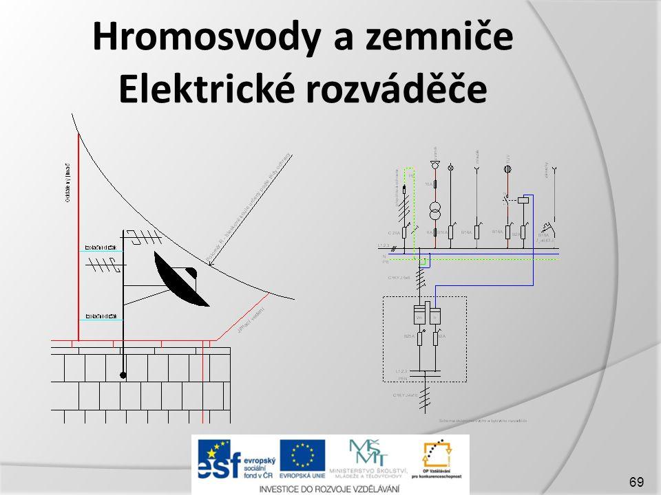 Hromosvody a zemniče Elektrické rozváděče