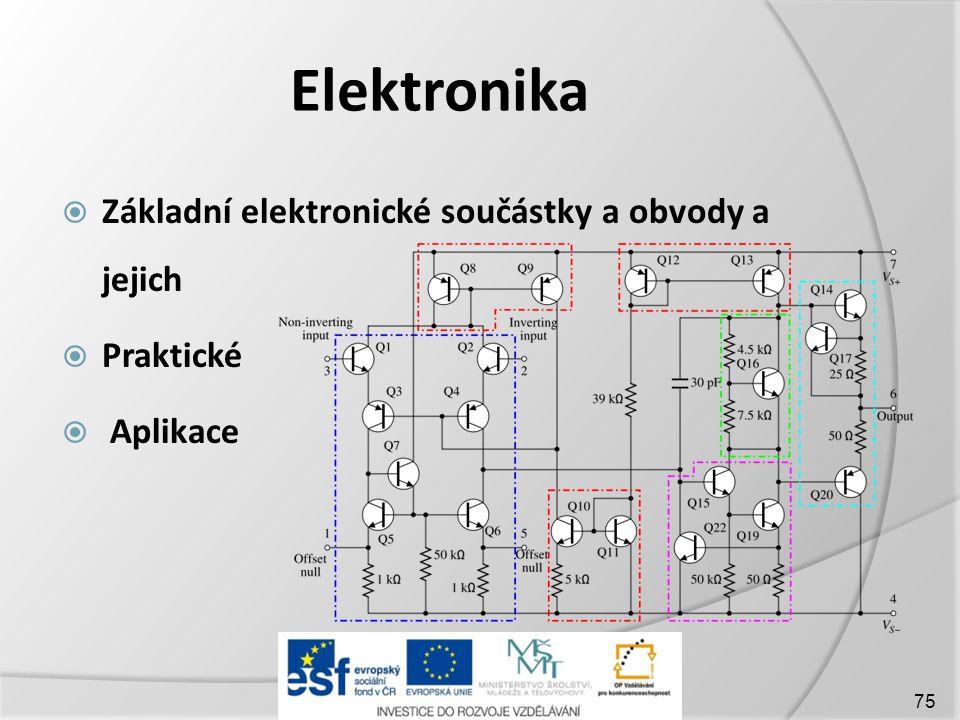 Elektronika Základní elektronické součástky a obvody a jejich