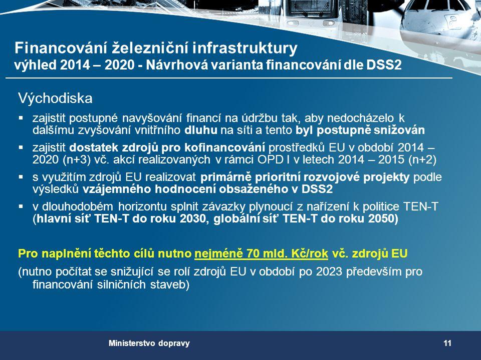 Financování železniční infrastruktury výhled 2014 – 2020 - Návrhová varianta financování dle DSS2