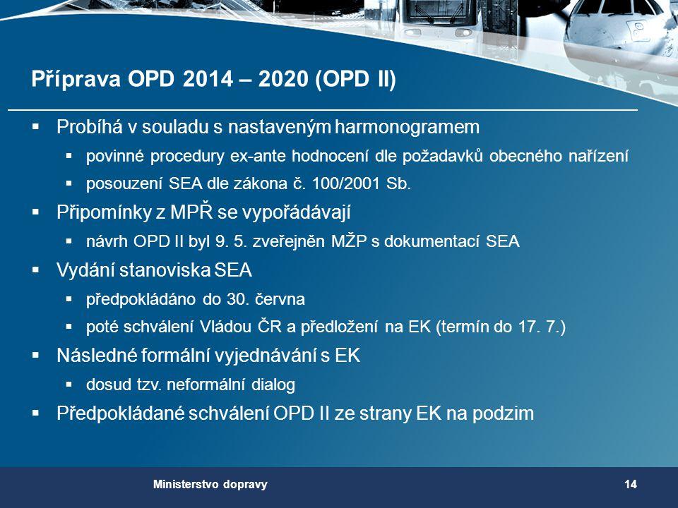 Příprava OPD 2014 – 2020 (OPD II) Probíhá v souladu s nastaveným harmonogramem. povinné procedury ex-ante hodnocení dle požadavků obecného nařízení.