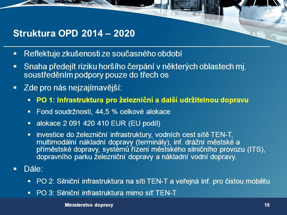 Struktura OPD 2014 – 2020 Reflektuje zkušenosti ze současného období