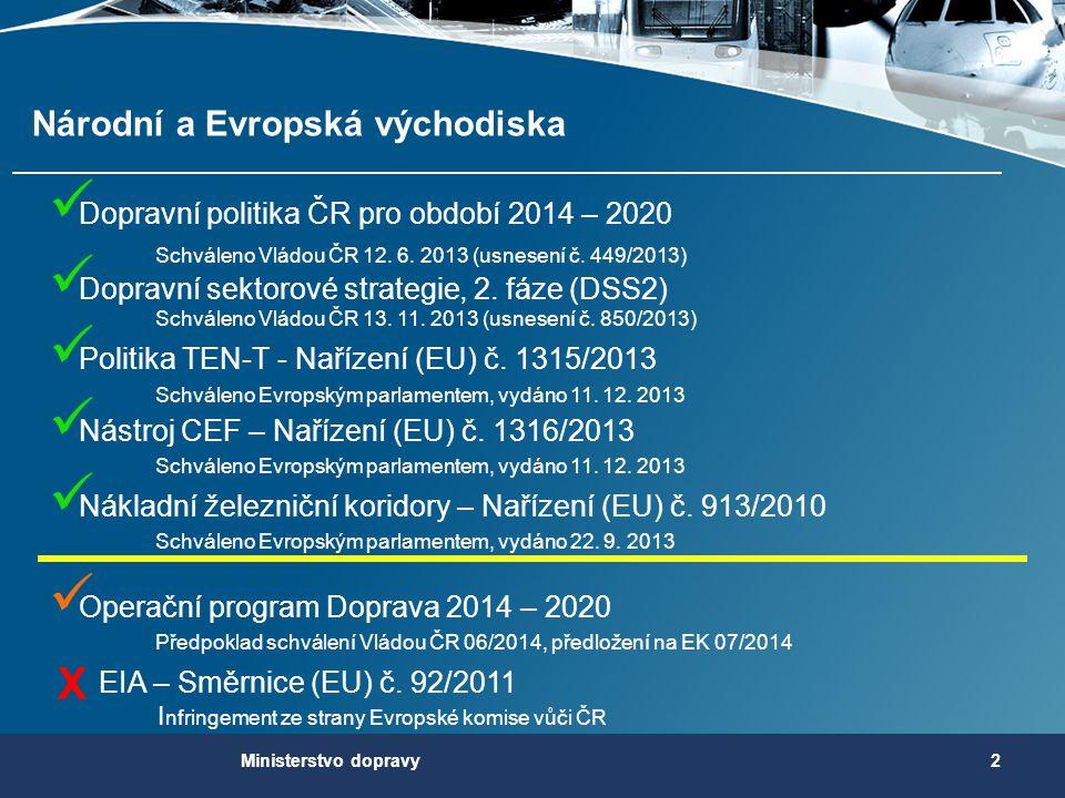 Národní a Evropská východiska