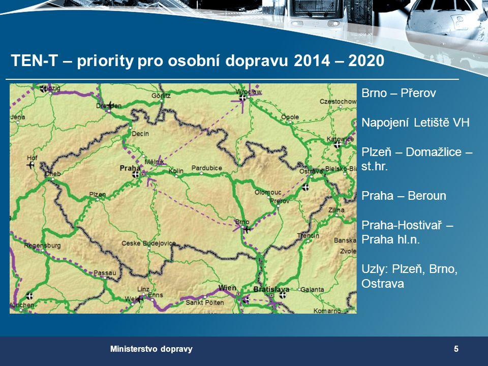 TEN-T – priority pro osobní dopravu 2014 – 2020