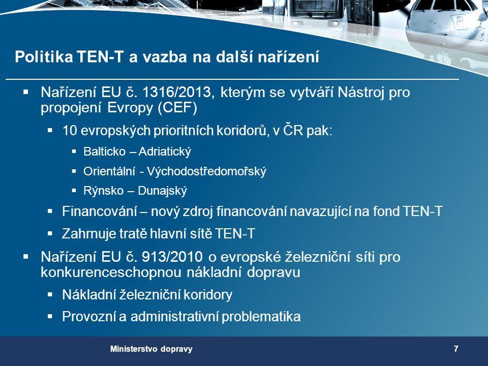 Politika TEN-T a vazba na další nařízení