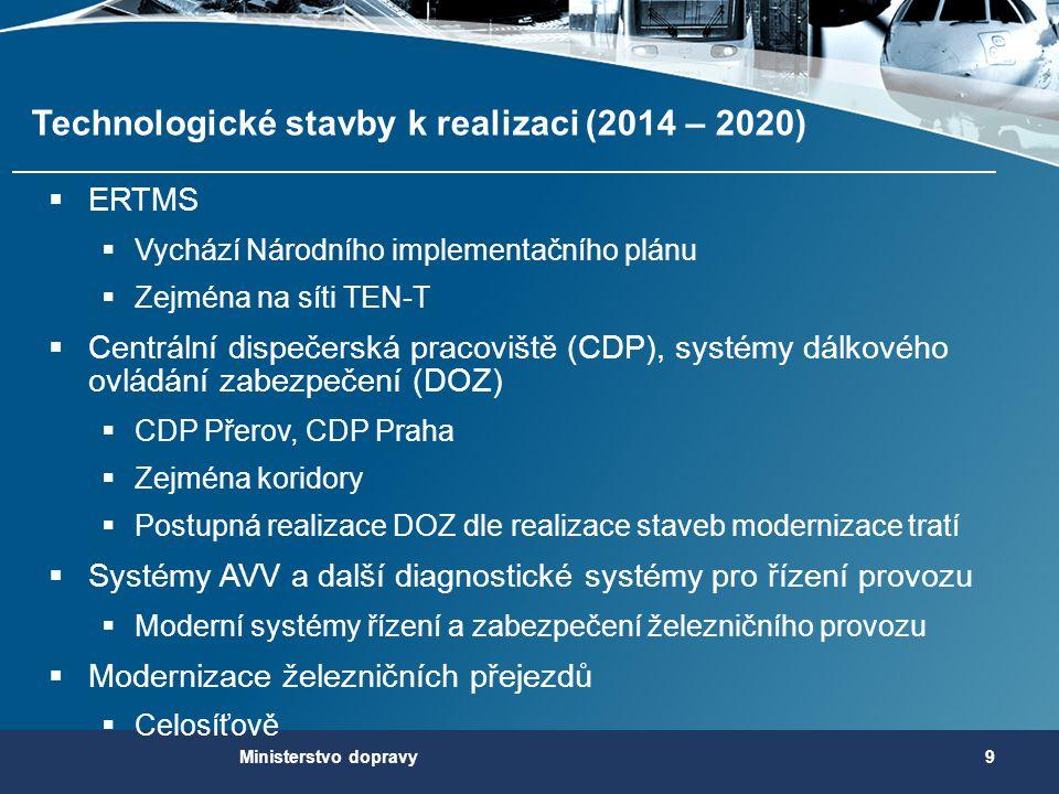 Technologické stavby k realizaci (2014 – 2020)