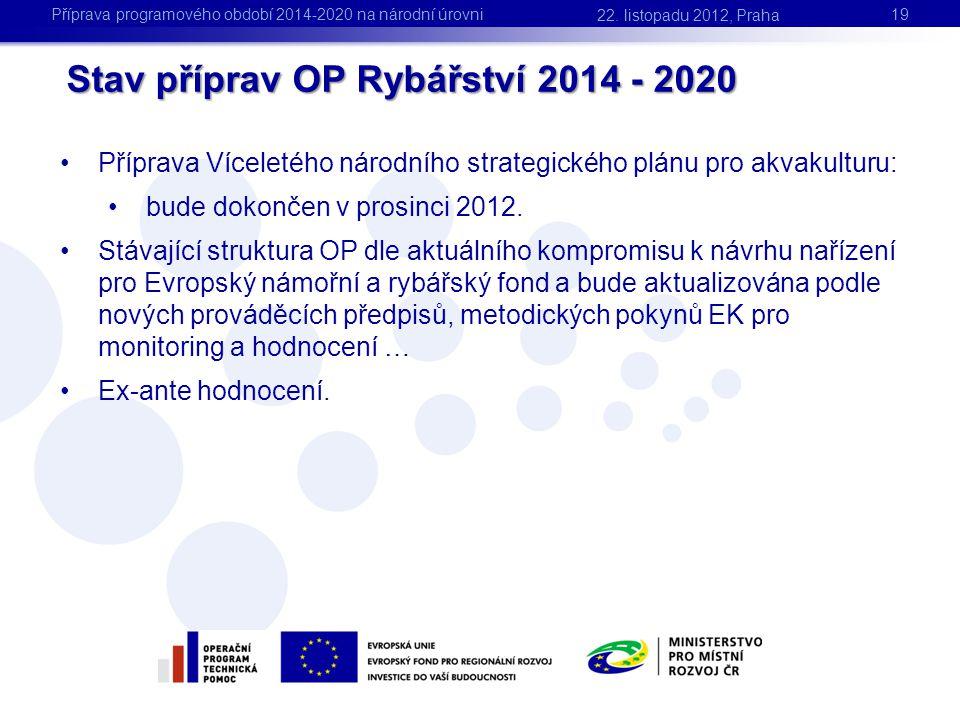 Stav příprav OP Rybářství 2014 - 2020