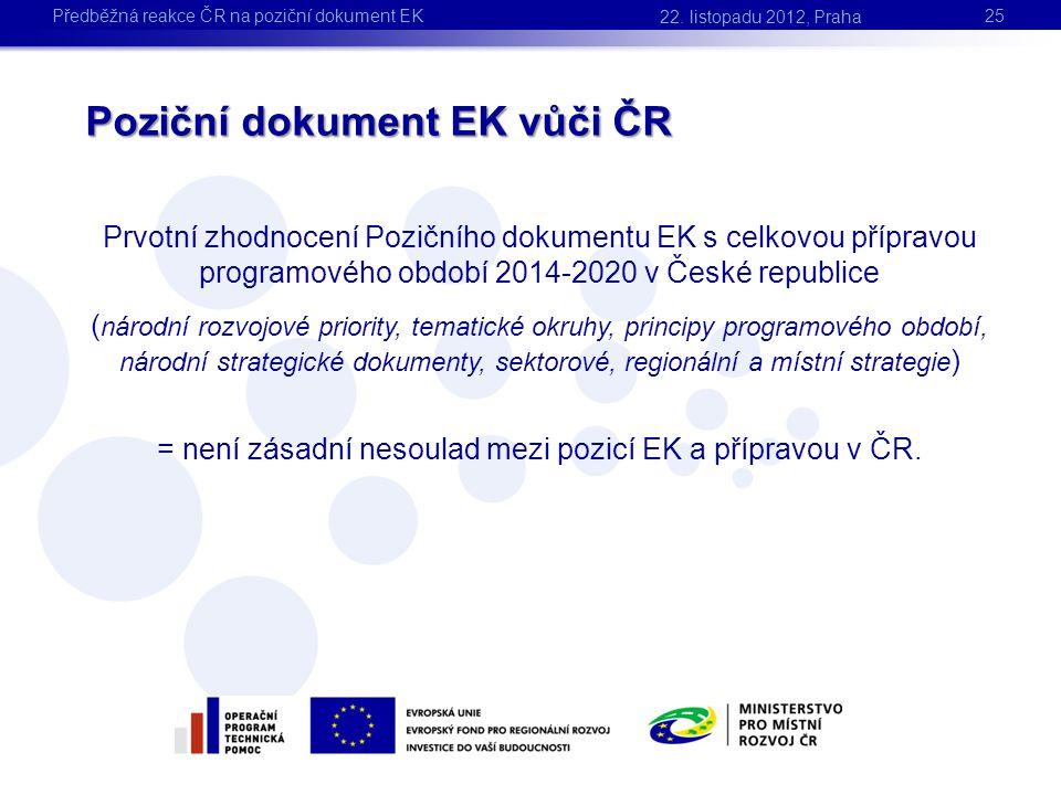 = není zásadní nesoulad mezi pozicí EK a přípravou v ČR.