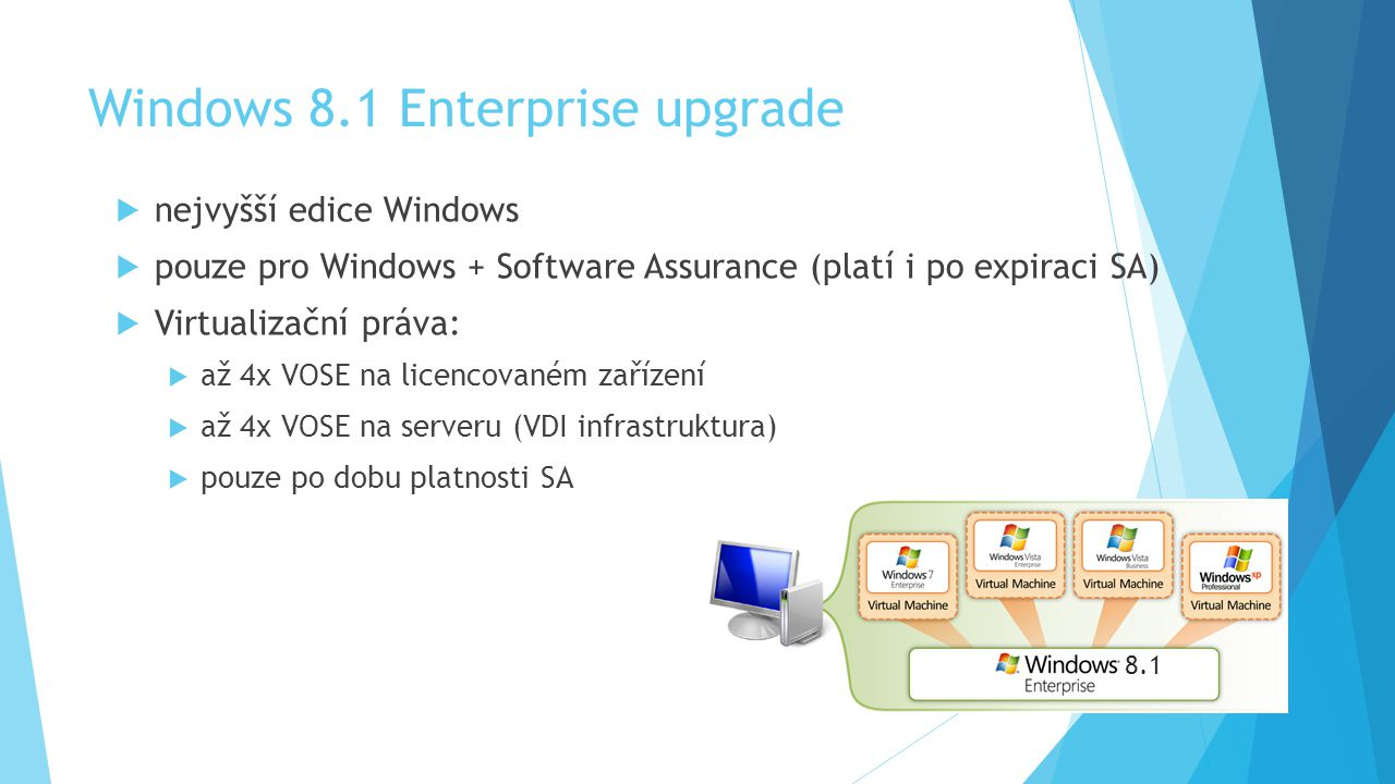 Windows 8.1 Enterprise upgrade
