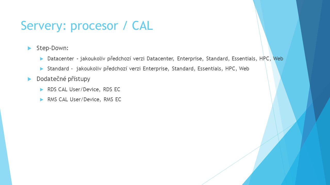 Servery: procesor / CAL