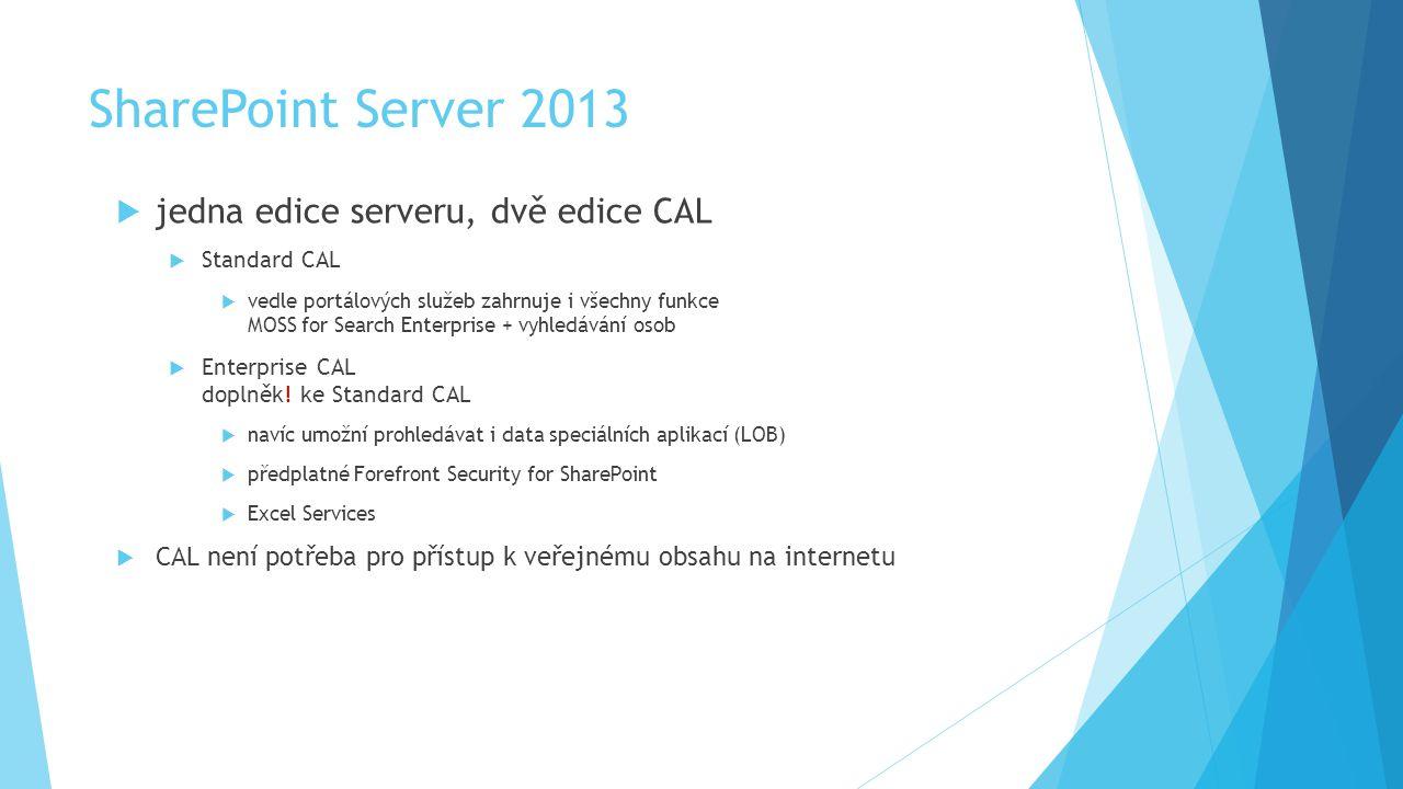 SharePoint Server 2013 jedna edice serveru, dvě edice CAL