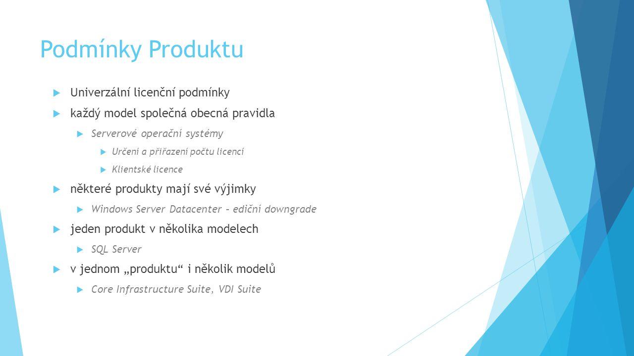 Podmínky Produktu Univerzální licenční podmínky