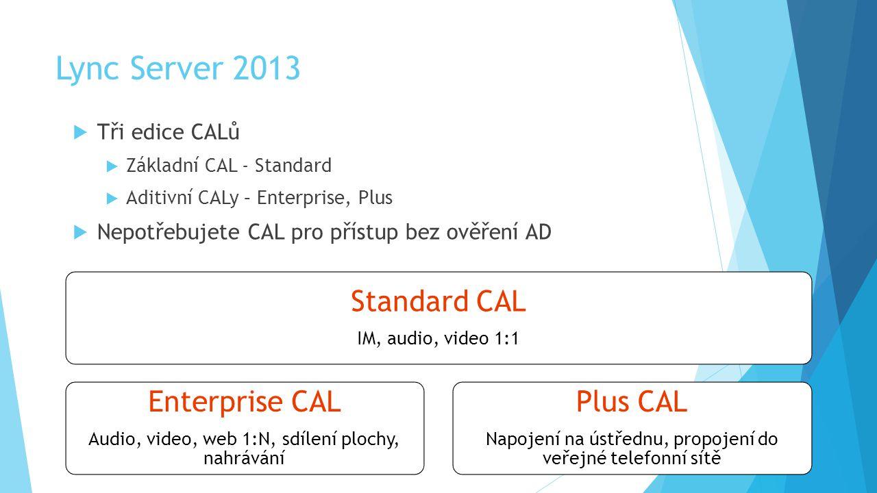 Lync Server 2013 Enterprise CAL Plus CAL Standard CAL Tři edice CALů