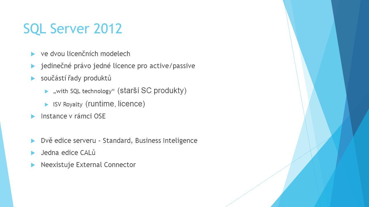 SQL Server 2012 ve dvou licenčních modelech