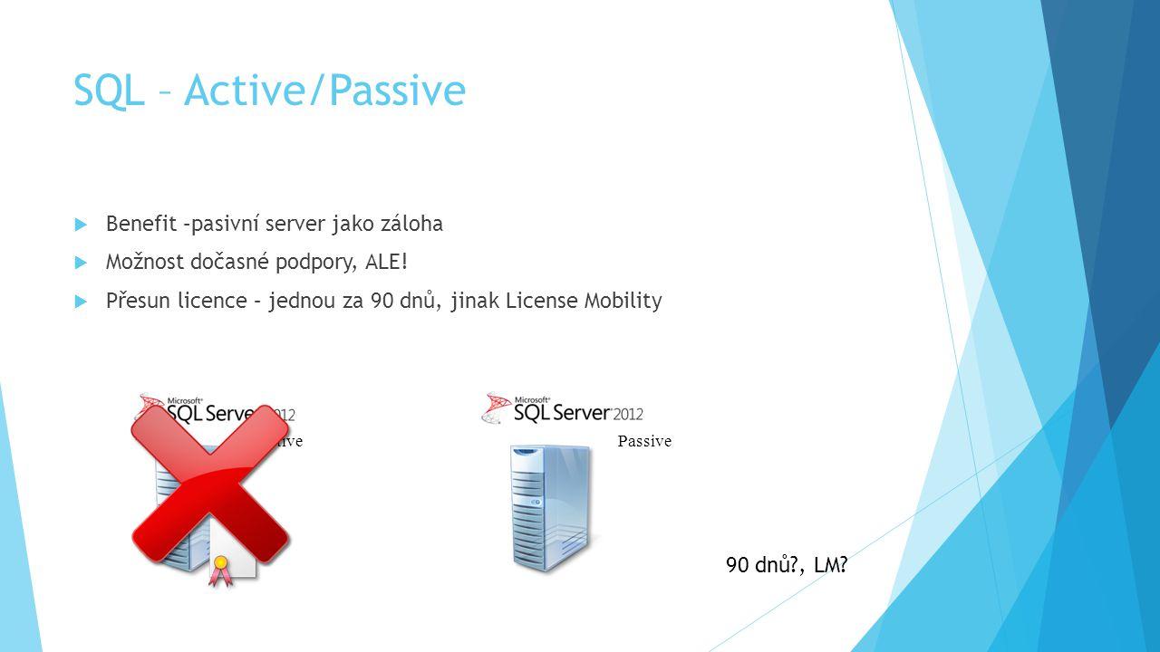 SQL – Active/Passive Benefit –pasivní server jako záloha