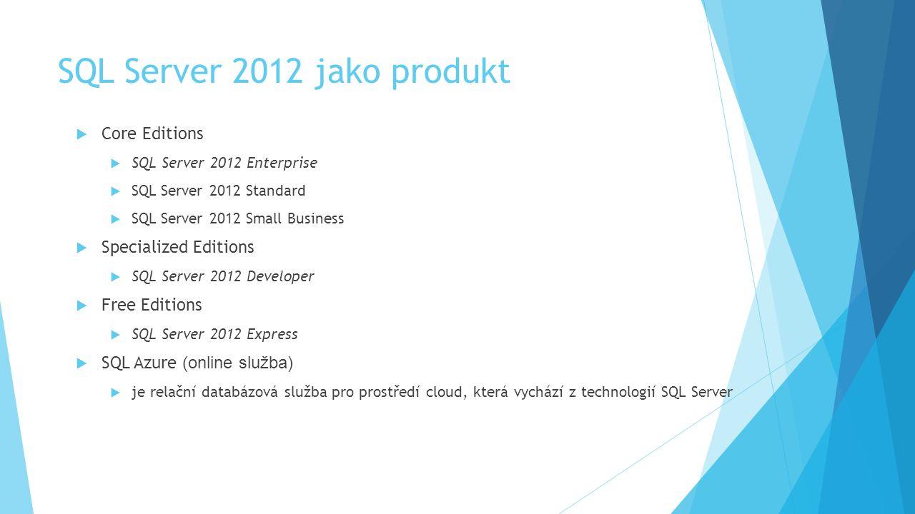 SQL Server 2012 jako produkt
