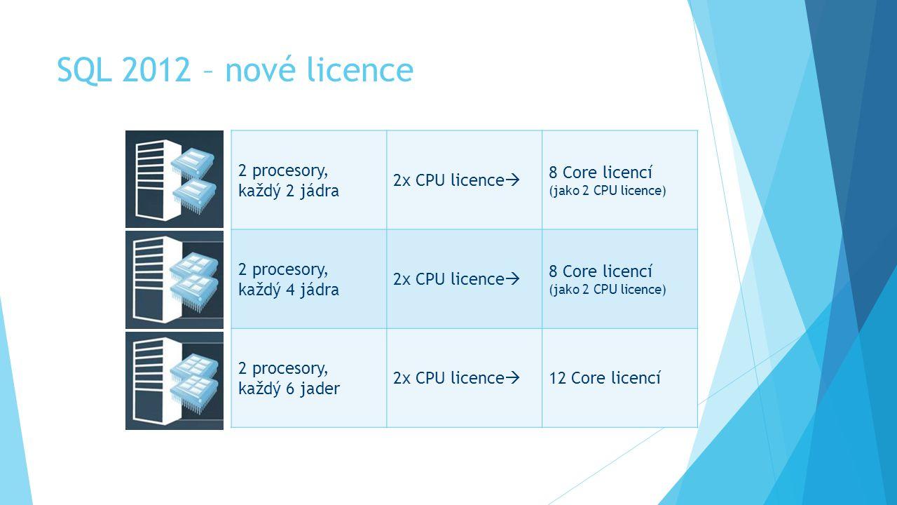 SQL 2012 – nové licence 2 procesory, 8 Core licencí 2x CPU licence