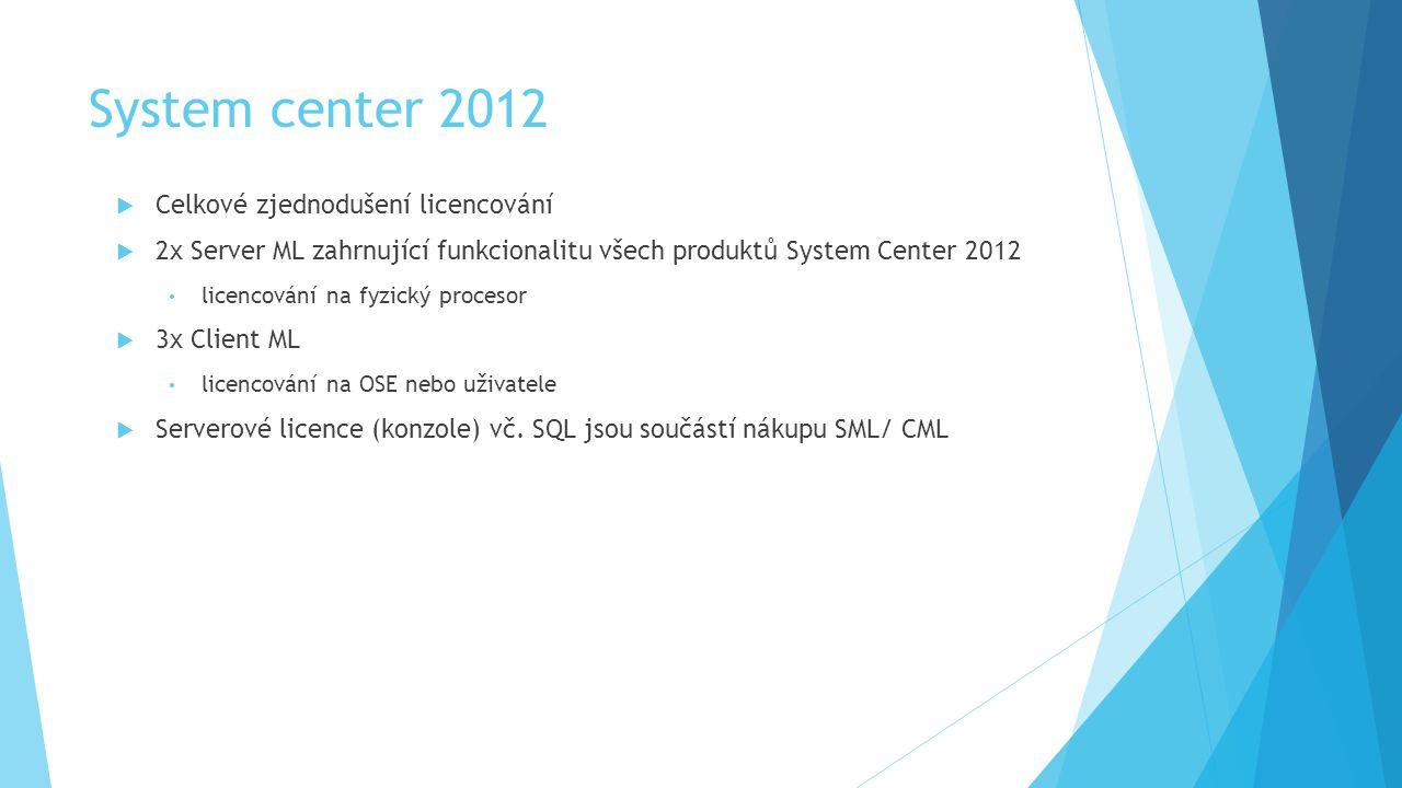 System center 2012 Celkové zjednodušení licencování
