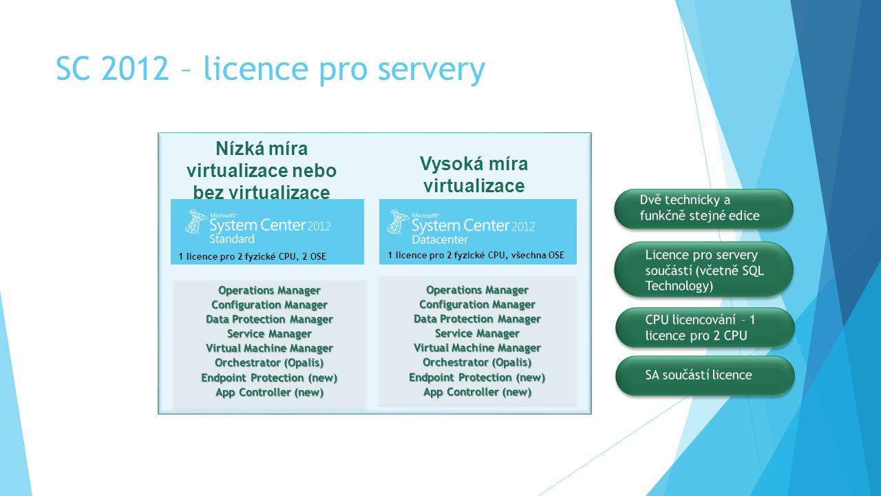 SC 2012 – licence pro servery