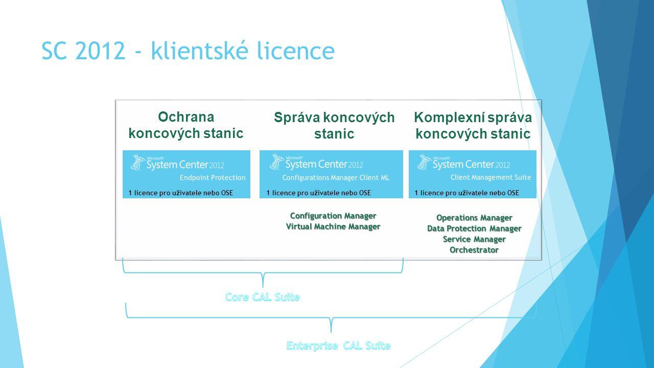 SC 2012 - klientské licence Ochrana koncových stanic