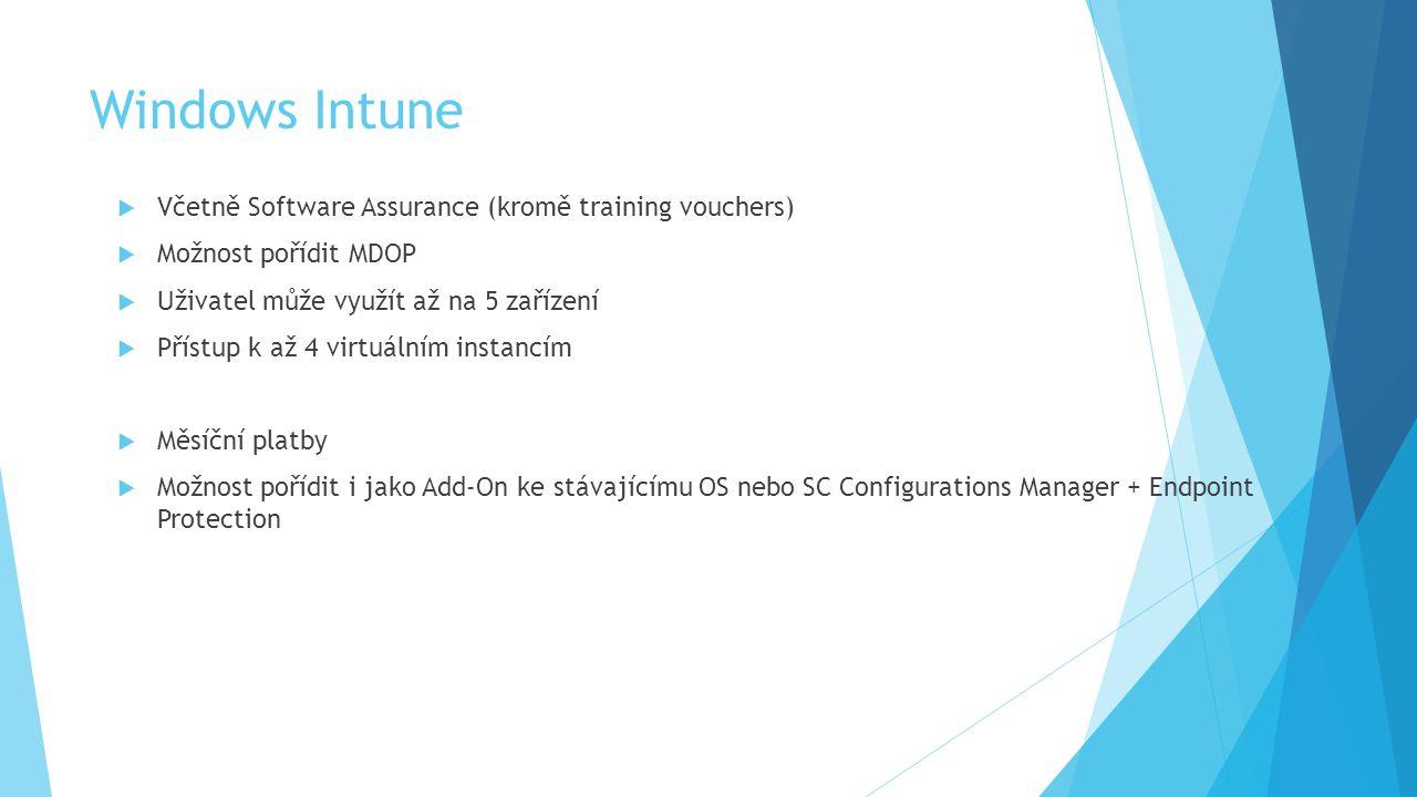 Windows Intune Včetně Software Assurance (kromě training vouchers)