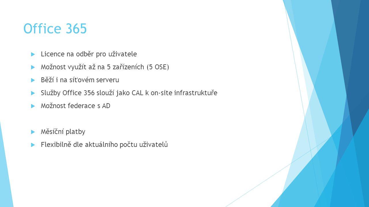 Office 365 Licence na odběr pro uživatele