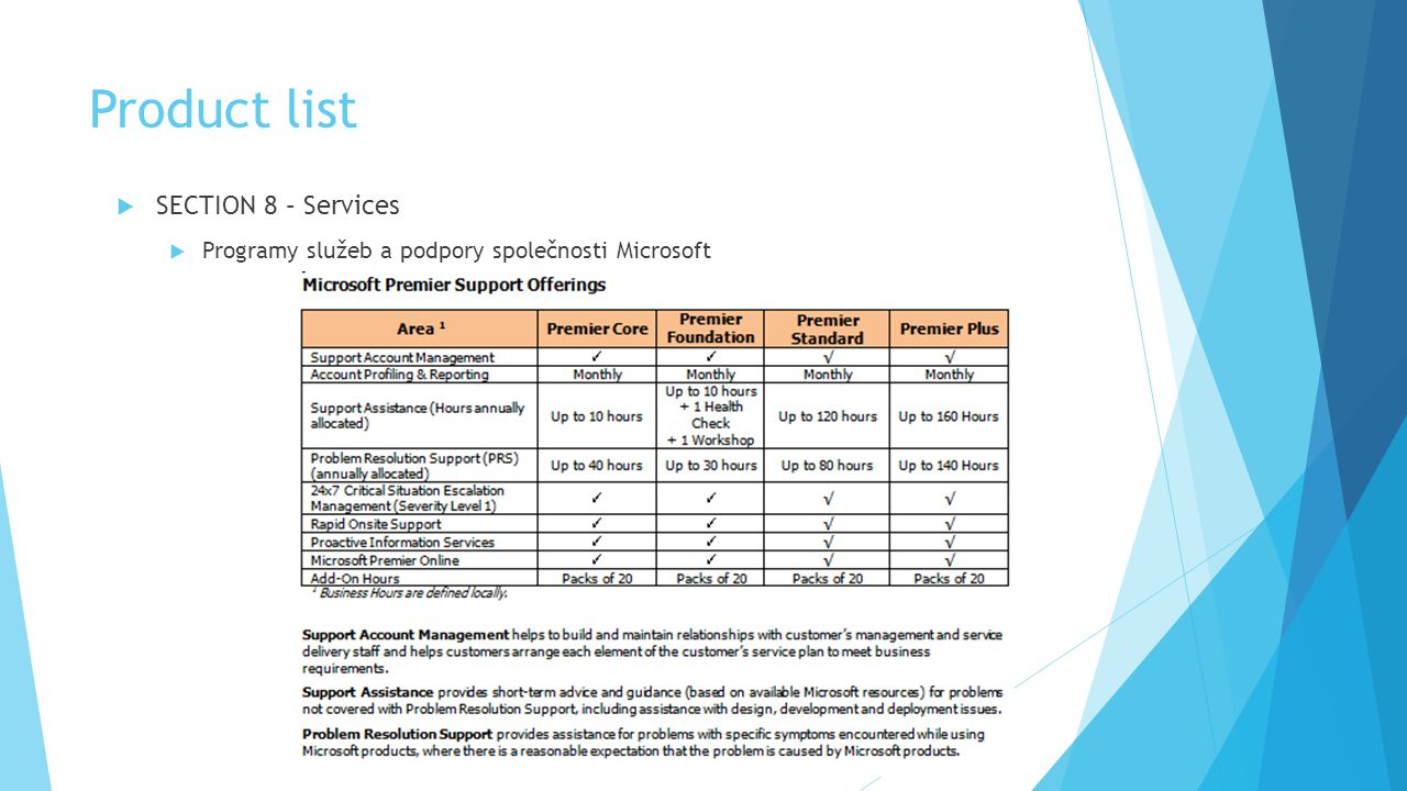 Product list SECTION 8 – Services