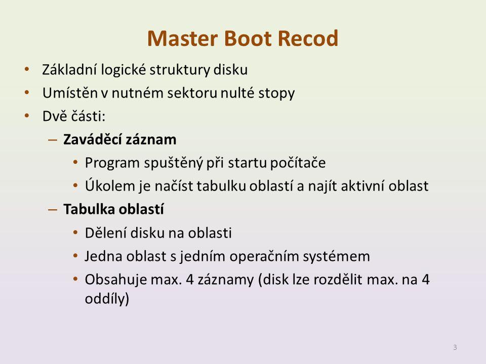 Master Boot Recod Základní logické struktury disku