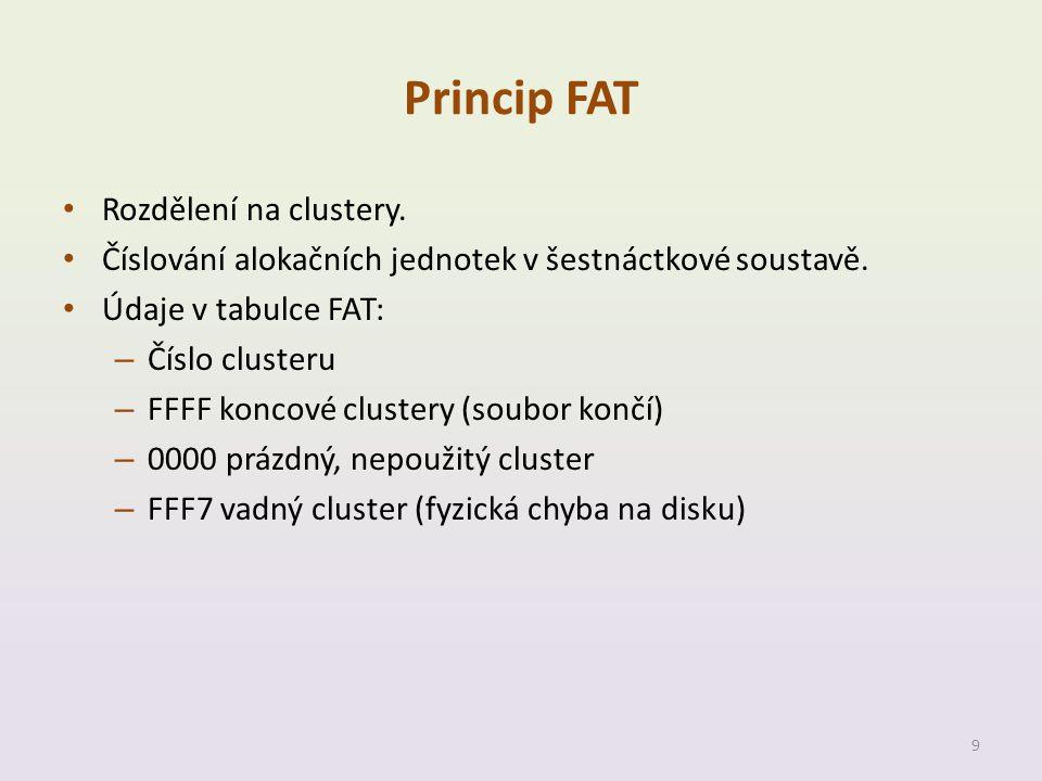 Princip FAT Rozdělení na clustery.