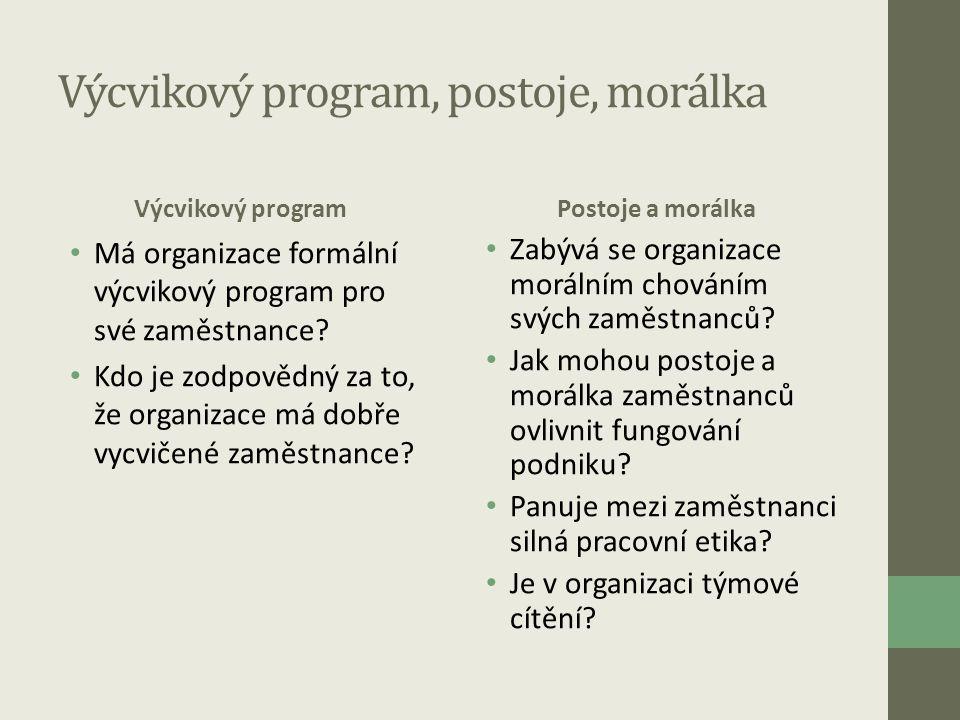 Výcvikový program, postoje, morálka
