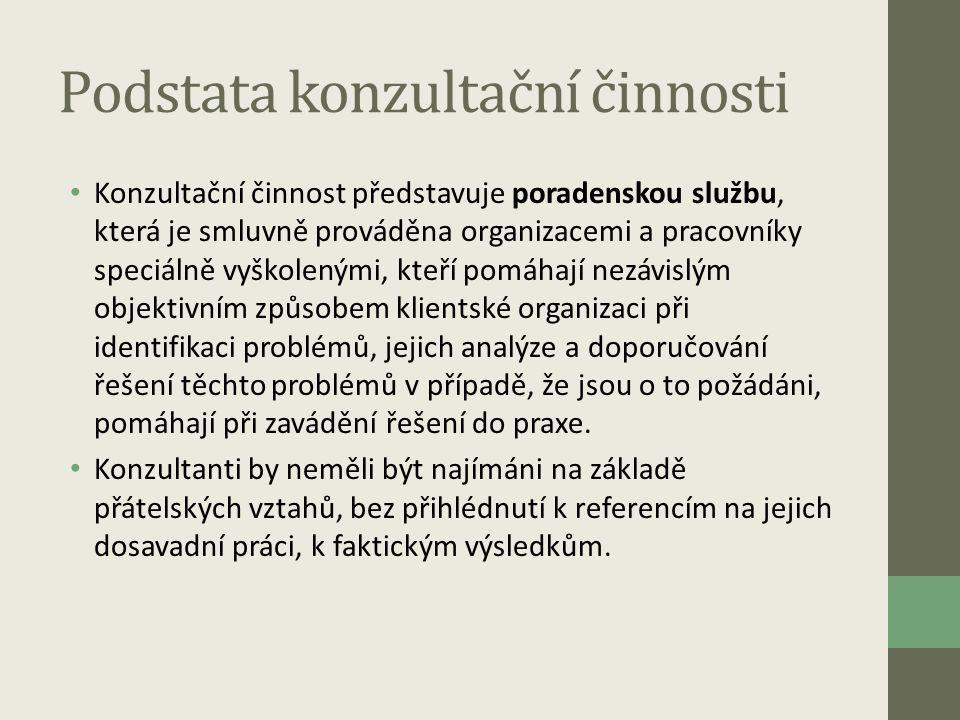 Podstata konzultační činnosti