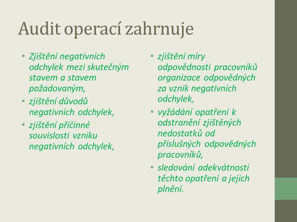 Audit operací zahrnuje