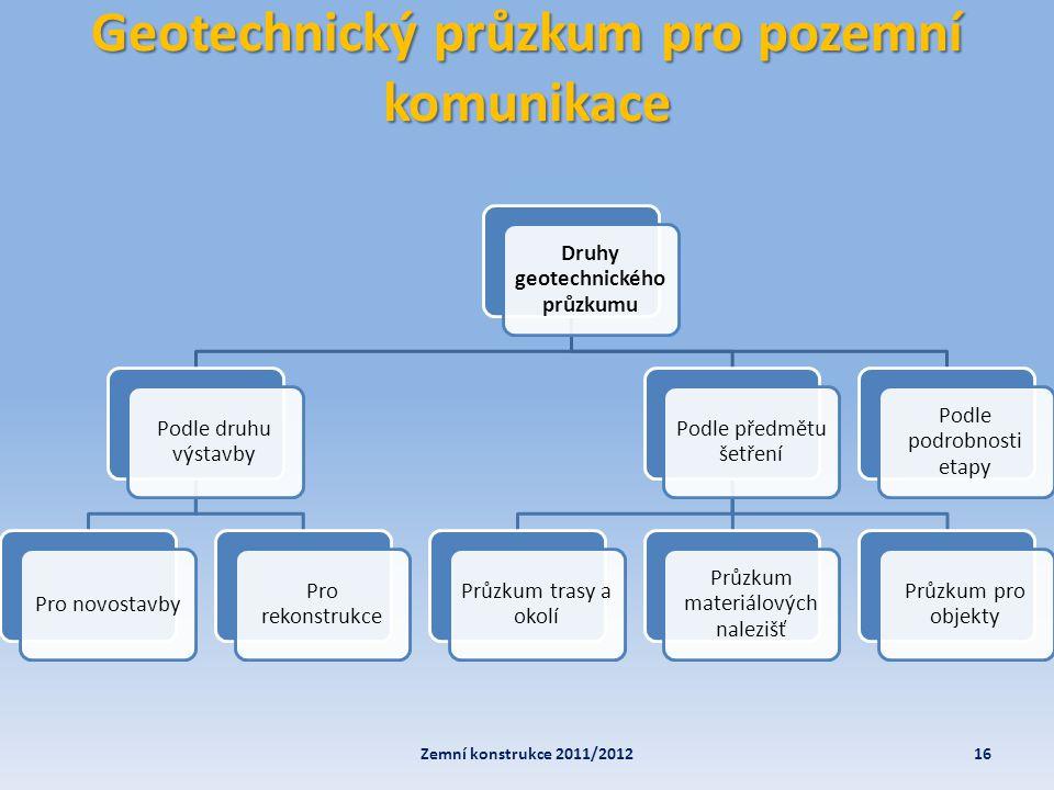 Geotechnický průzkum pro pozemní komunikace