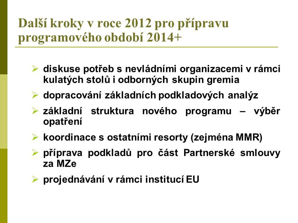 Další kroky v roce 2012 pro přípravu programového období 2014+