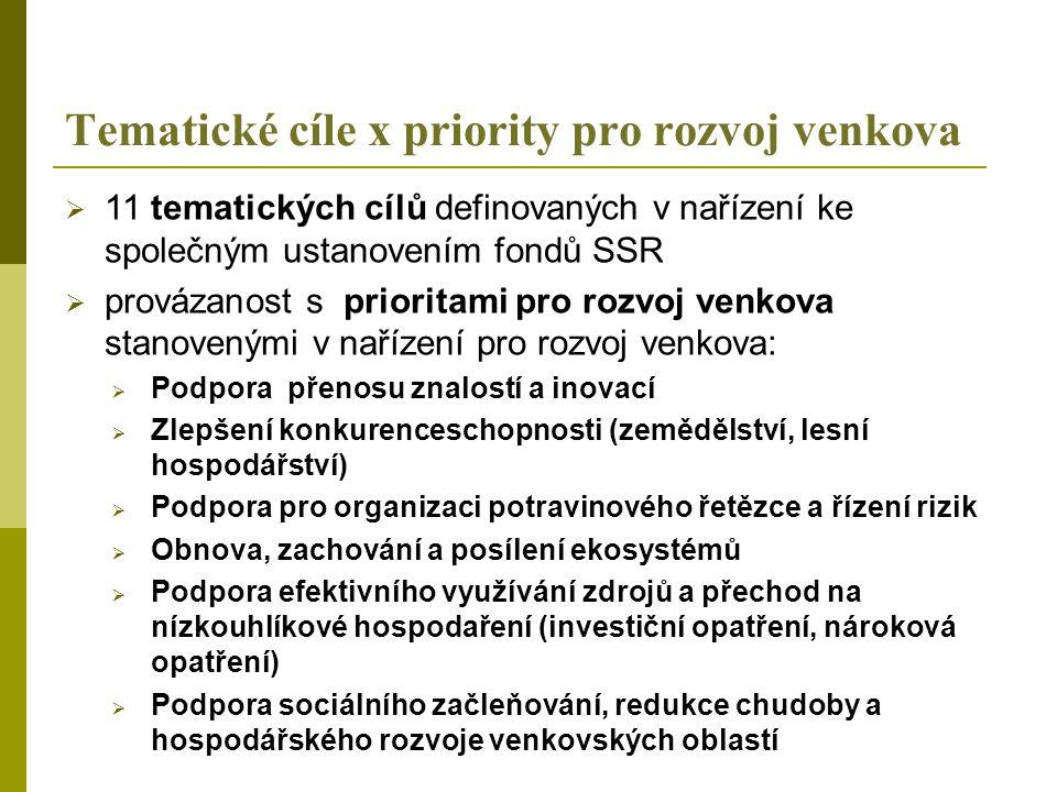 Tematické cíle x priority pro rozvoj venkova