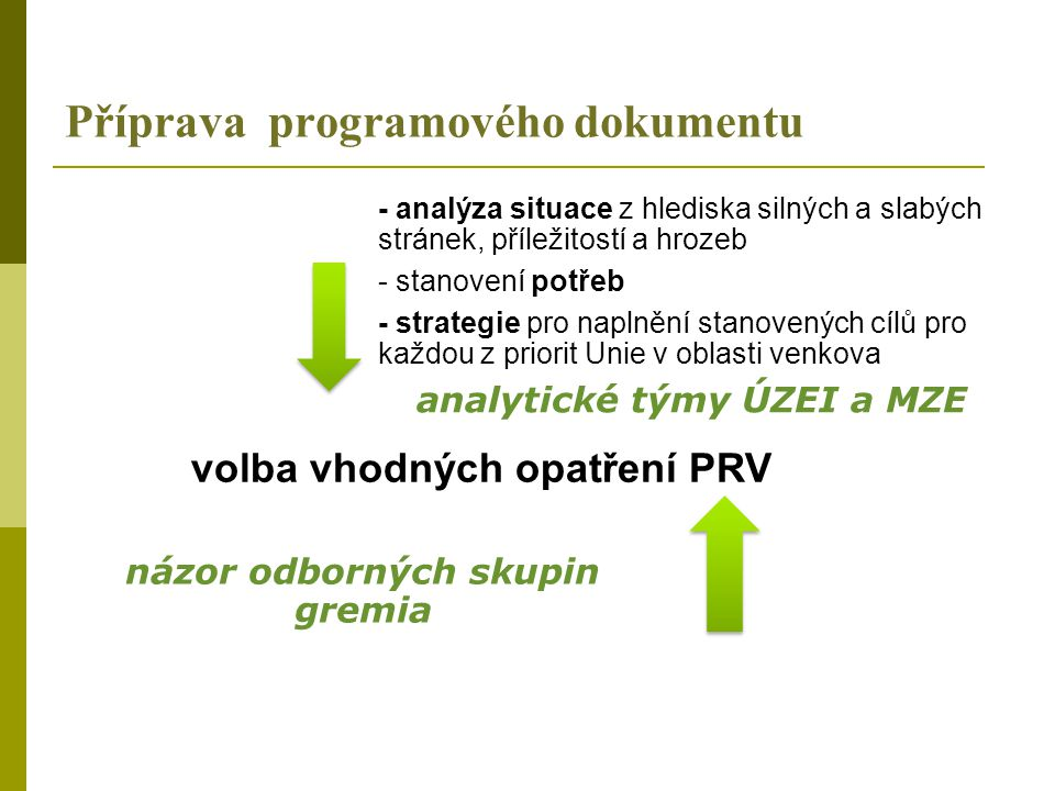 Příprava programového dokumentu
