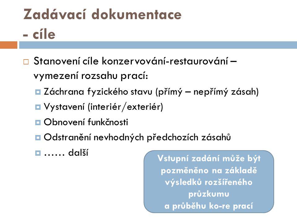 Zadávací dokumentace - cíle