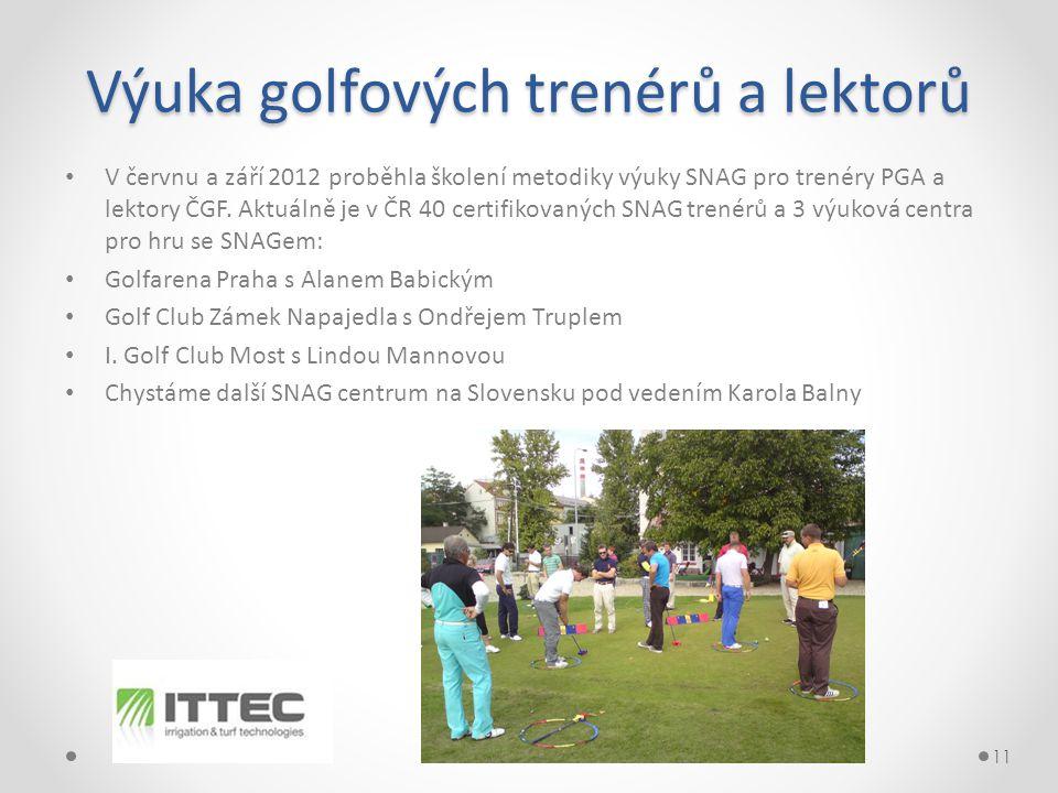 Výuka golfových trenérů a lektorů
