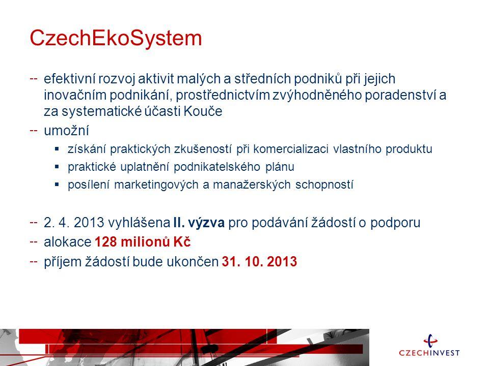 CzechEkoSystem