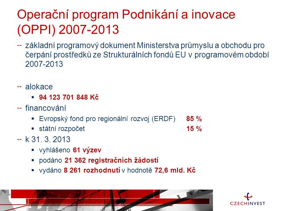 Operační program Podnikání a inovace (OPPI) 2007-2013