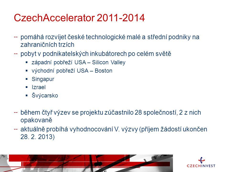 CzechAccelerator 2011-2014 pomáhá rozvíjet české technologické malé a střední podniky na zahraničních trzích.
