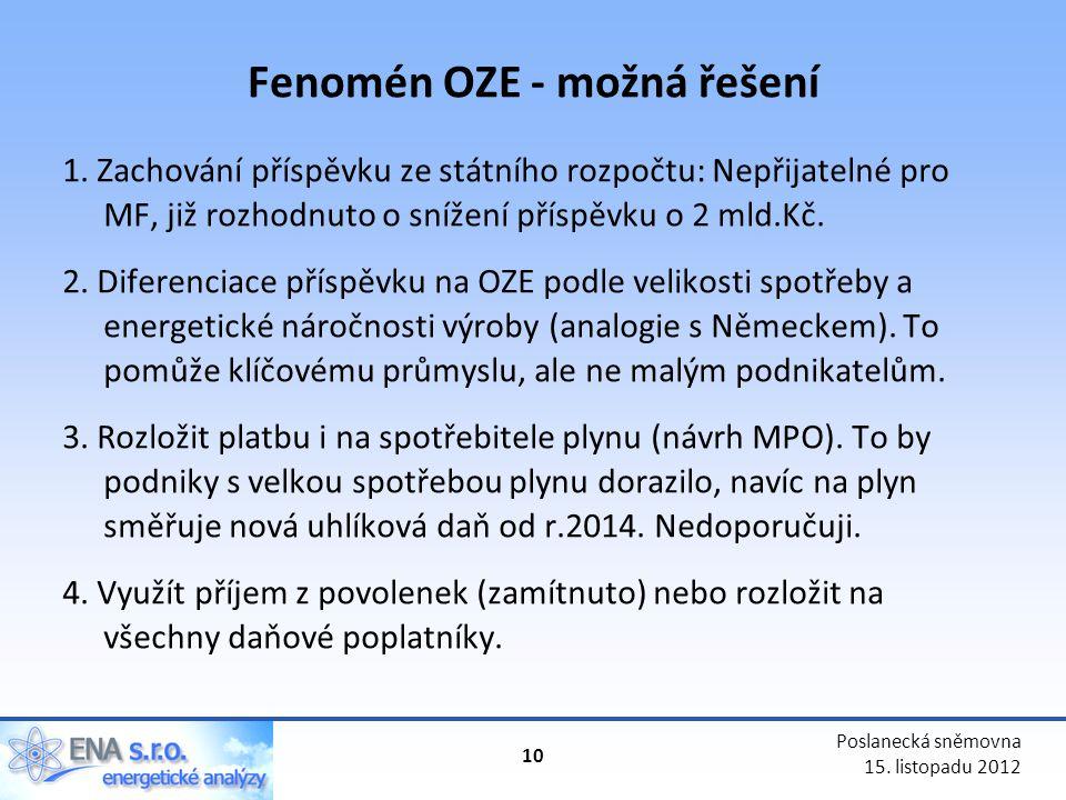 Fenomén OZE - možná řešení