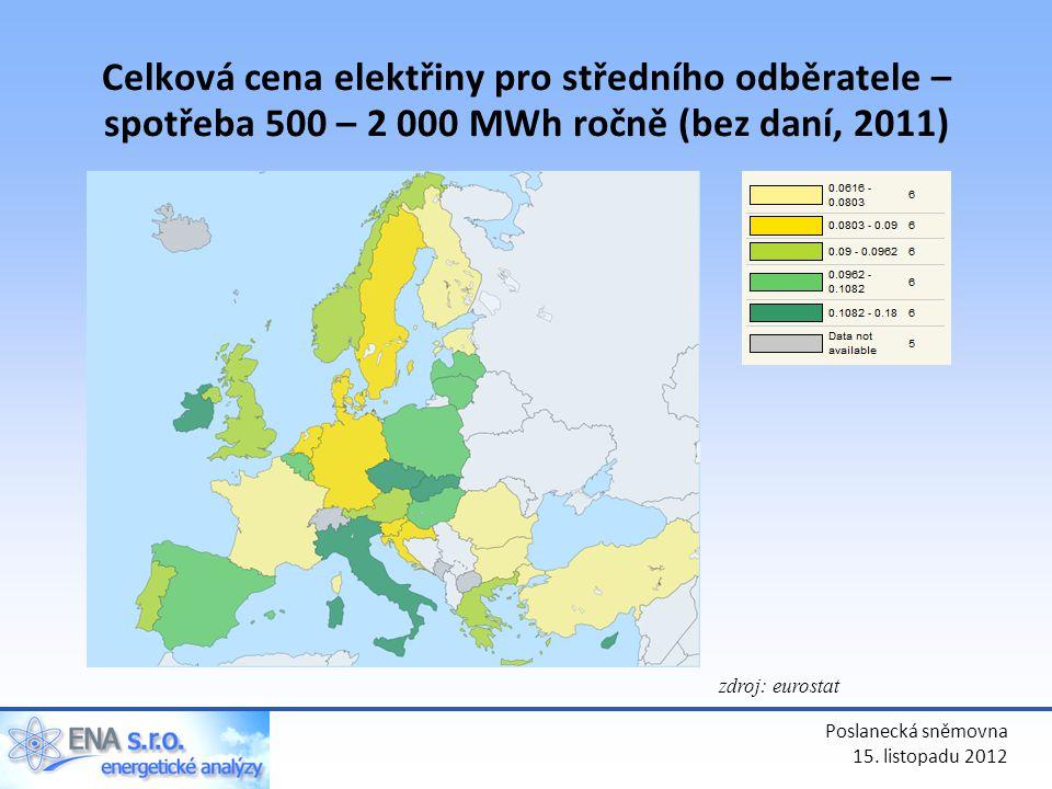 Celková cena elektřiny pro středního odběratele – spotřeba 500 – 2 000 MWh ročně (bez daní, 2011)